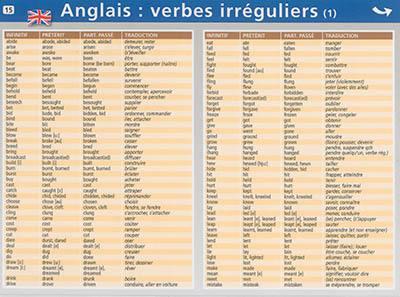 Livre Anglais Les Verbes Irreguliers Aedis