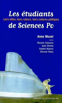 Les étudiants de Science Po